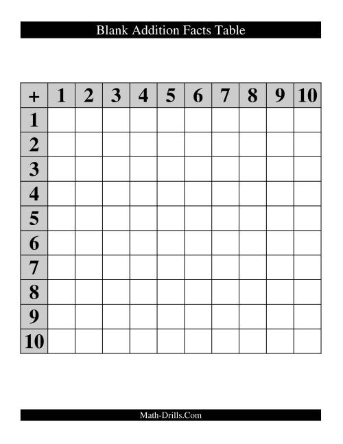 The Blank Addition Facts Table Addition Worksheet