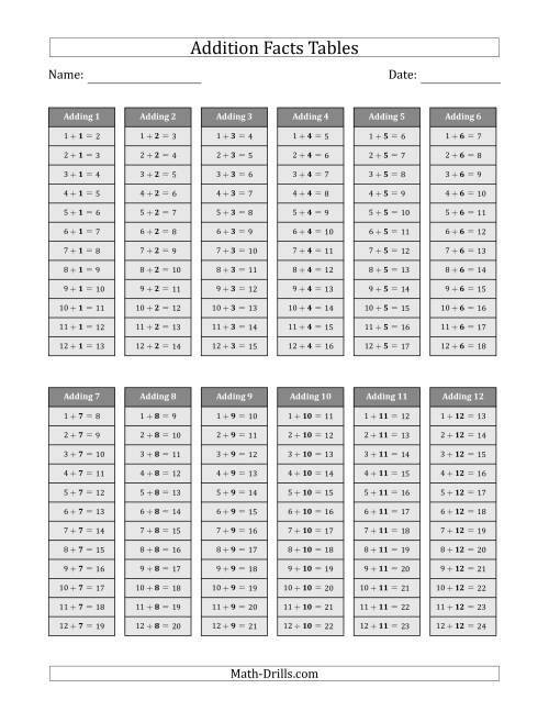 The Addition Facts Tables in Gray 1 to 12 (Gray) Math Worksheet