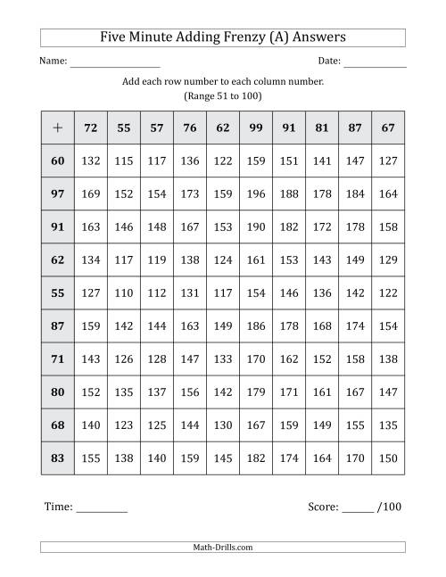 The Five Minute Adding Frenzy (Addend Range 51 to 100) (A) Math Worksheet Page 2