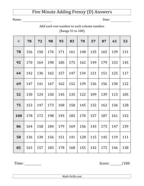 The Five Minute Adding Frenzy (Addend Range 51 to 100) (D) Math Worksheet Page 2