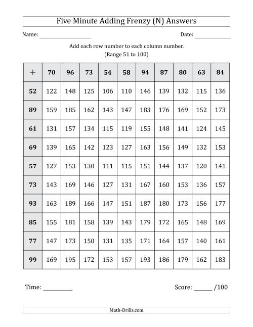 The Five Minute Adding Frenzy (Addend Range 51 to 100) (N) Math Worksheet Page 2