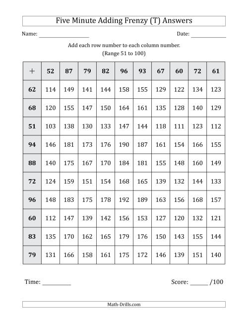 The Five Minute Adding Frenzy (Addend Range 51 to 100) (T) Math Worksheet Page 2