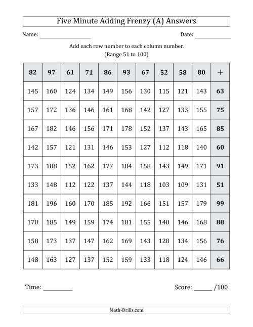 The Five Minute Frenzy -- One per page -- Range 51 to 100 -- Left Handed (A) Math Worksheet Page 2