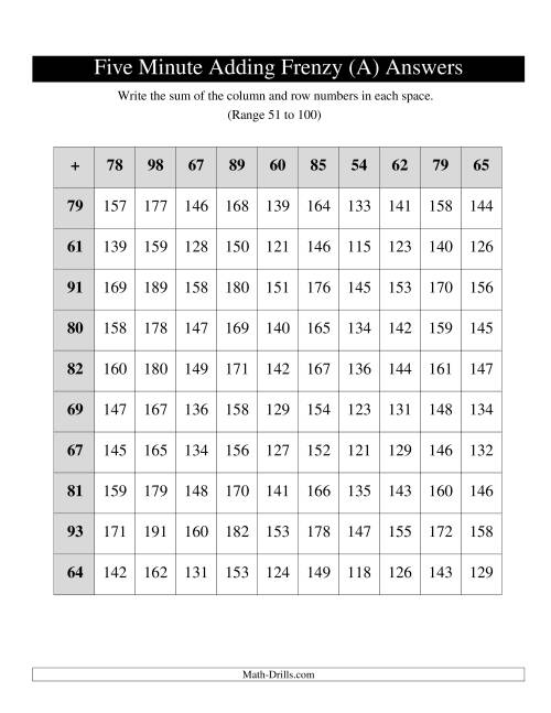 The Five Minute Frenzy -- One per page -- Range 51 to 100 (Old) Math Worksheet Page 2