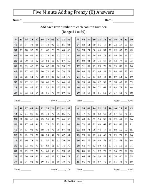 The Five Minute Adding Frenzy (Addend Range 21 to 50) (4 Charts) (B) Math Worksheet Page 2