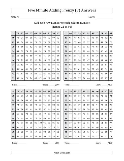 The Five Minute Adding Frenzy (Addend Range 21 to 50) (4 Charts) (F) Math Worksheet Page 2