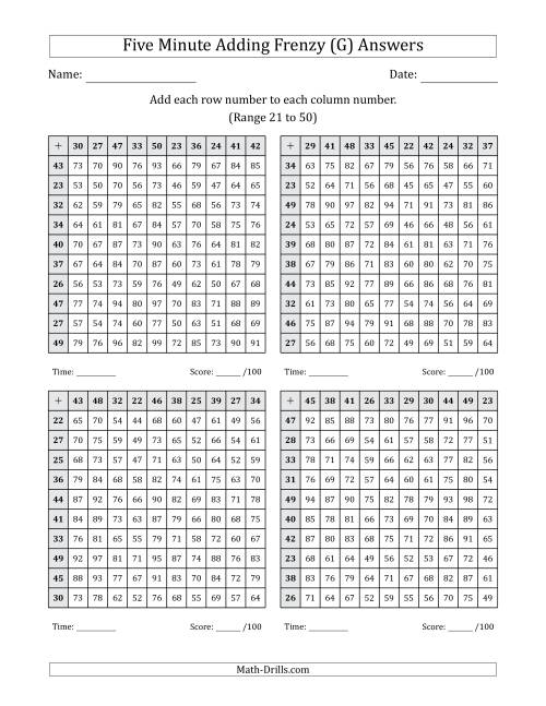The Five Minute Adding Frenzy (Addend Range 21 to 50) (4 Charts) (G) Math Worksheet Page 2