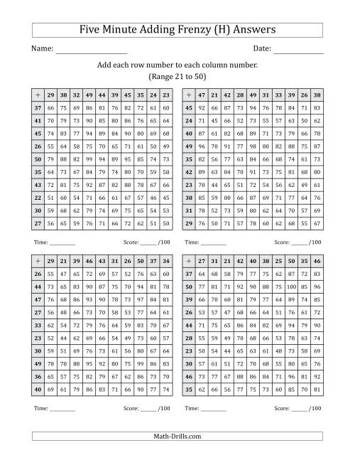 The Five Minute Adding Frenzy (Addend Range 21 to 50) (4 Charts) (H) Math Worksheet Page 2