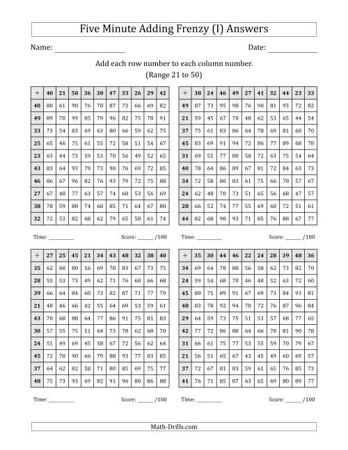 The Five Minute Adding Frenzy (Addend Range 21 to 50) (4 Charts) (I) Math Worksheet Page 2