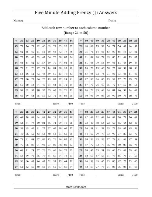 The Five Minute Adding Frenzy (Addend Range 21 to 50) (4 Charts) (J) Math Worksheet Page 2