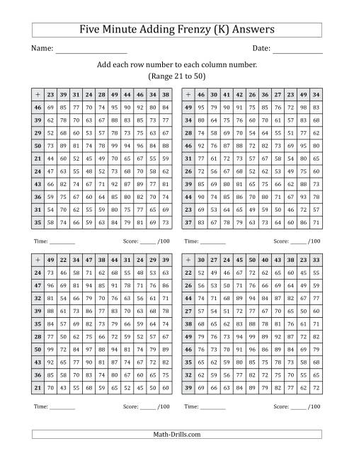 The Five Minute Adding Frenzy (Addend Range 21 to 50) (4 Charts) (K) Math Worksheet Page 2