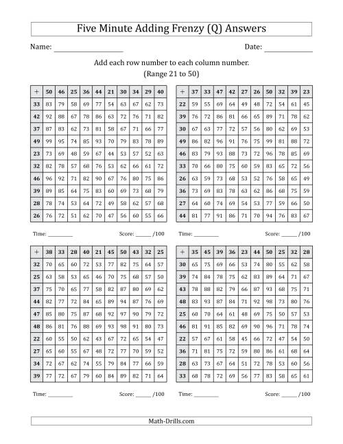 The Five Minute Adding Frenzy (Addend Range 21 to 50) (4 Charts) (Q) Math Worksheet Page 2