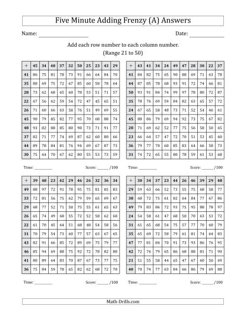 The Five Minute Adding Frenzy (Addend Range 21 to 50) (4 Charts) (All) Math Worksheet Page 2