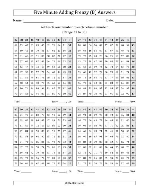 The Five Minute Adding Frenzy (Addend Range 21 to 50) (4 Charts) (Left-Handed) (B) Math Worksheet Page 2