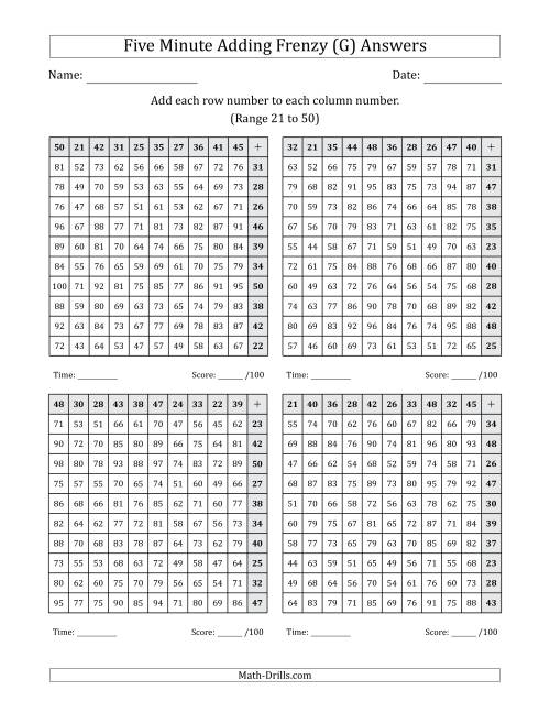 The Five Minute Adding Frenzy (Addend Range 21 to 50) (4 Charts) (Left-Handed) (G) Math Worksheet Page 2