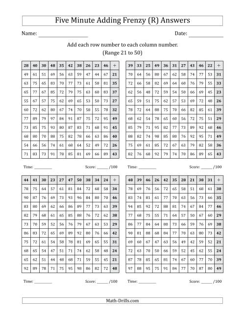 The Five Minute Adding Frenzy (Addend Range 21 to 50) (4 Charts) (Left-Handed) (R) Math Worksheet Page 2