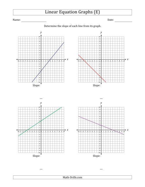 Free Worksheet Finding Slope From A Graph Worksheet finding slope given an equation worksheet talkchannels linear graph abitlikethis