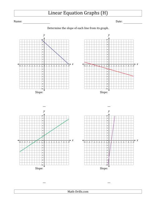 The Finding Slope from a Linear Equation Graph (H)