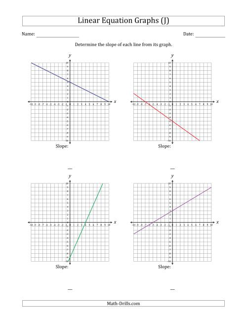 Graphing Linear Equations Worksheet on linear systems by graphing ...