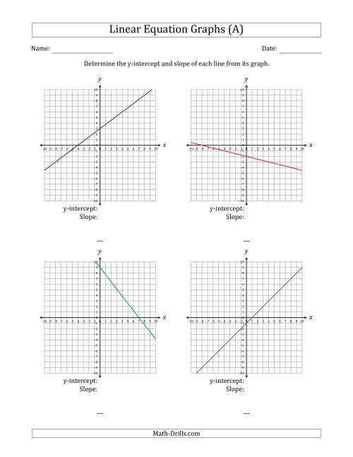 The Finding Slope and y-intercept from a Linear Equation Graph (A) Math Worksheet