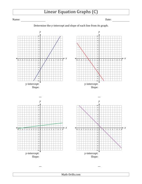 The Determining the Y-Intercept and Slope from a Linear Equation Graph (C) Math Worksheet