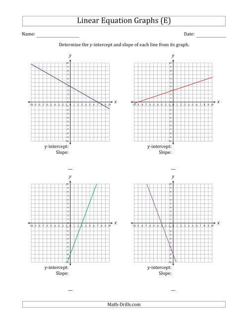 The Determining the Y-Intercept and Slope from a Linear Equation Graph (E) Math Worksheet