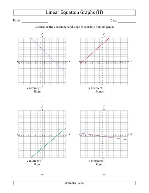 Finding Slope And Y Intercept From A Linear Equation Graph H
