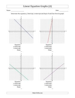 Finding slope and y intercept from a graph worksheet