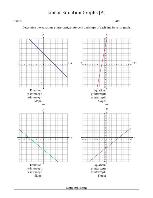 The Determining the Equation, Y-Intercept, X-Intercept and Slope from a Linear Equation Graph (A) Math Worksheet