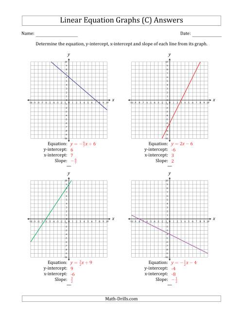 The Determining the Equation, Y-Intercept, X-Intercept and Slope from a Linear Equation Graph (C) Math Worksheet Page 2