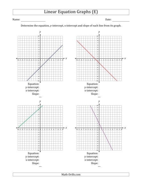worksheet Graph Linear Equations Worksheet graphing using x and y intercepts worksheet abitlikethis slope linear equation on intercept worksheets pdf