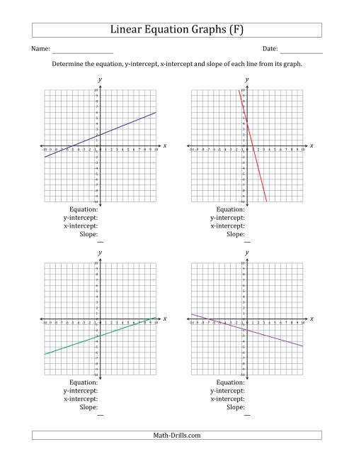 Graphing equations in slope intercept form worksheet free writing equations in slope intercept form from graph worksheet falaconquin