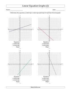finding slope intercepts and equation from a linear equation graph j algebra worksheet. Black Bedroom Furniture Sets. Home Design Ideas