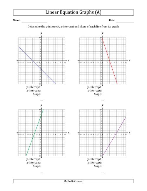 The Determining the Y-Intercept, X-Intercept and Slope from a Linear Equation Graph (A) Math Worksheet