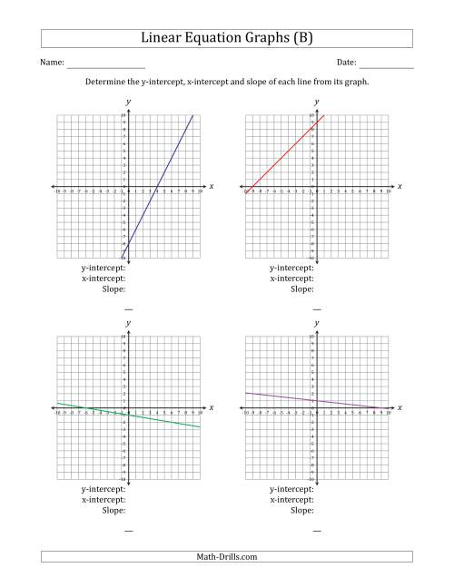 The Finding Slope and Intercepts from a Linear Equation Graph (B) Math Worksheet