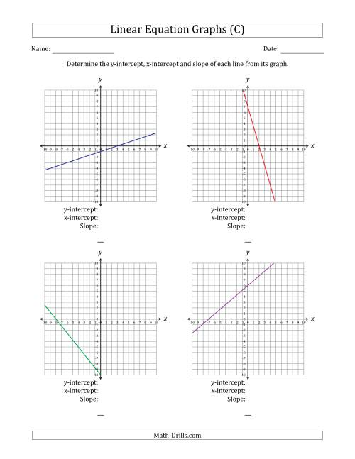 The Finding Slope and Intercepts from a Linear Equation Graph (C) Math Worksheet