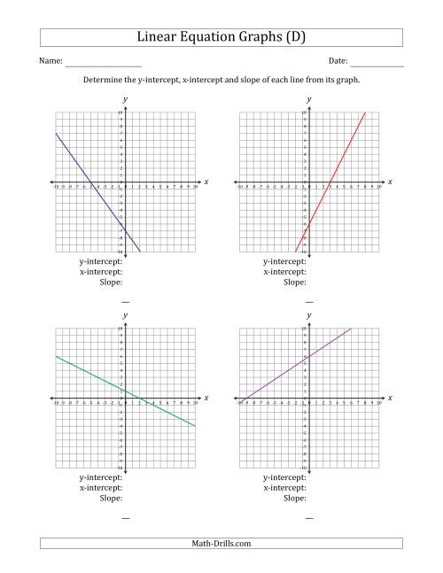 The Finding Slope and Intercepts from a Linear Equation Graph (D) Math Worksheet