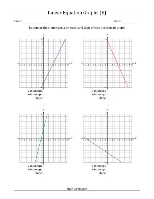 The Finding Slope and Intercepts from a Linear Equation Graph (E) Math Worksheet