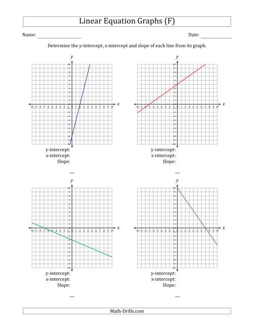 The Finding Slope and Intercepts from a Linear Equation Graph (F) Math Worksheet