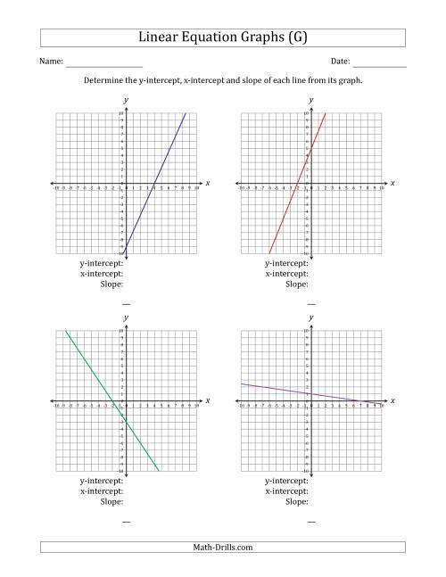 The Finding Slope and Intercepts from a Linear Equation Graph (G) Math Worksheet