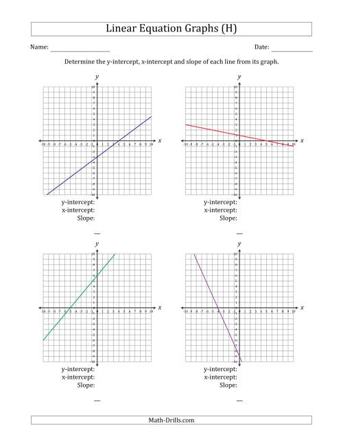 The Finding Slope and Intercepts from a Linear Equation Graph (H) Math Worksheet
