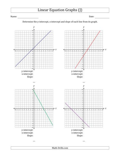 The Finding Slope and Intercepts from a Linear Equation Graph (J) Math Worksheet