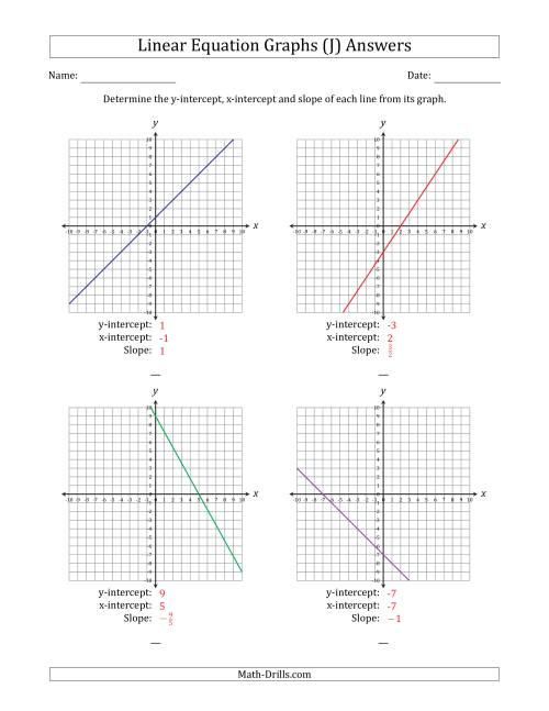 The Finding Slope and Intercepts from a Linear Equation Graph (J) Math Worksheet Page 2