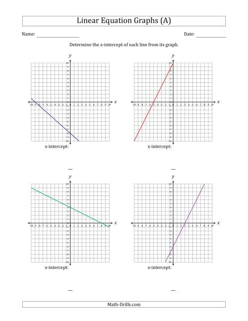 The Determining the X-Intercept from a Linear Equation Graph (A) Math Worksheet