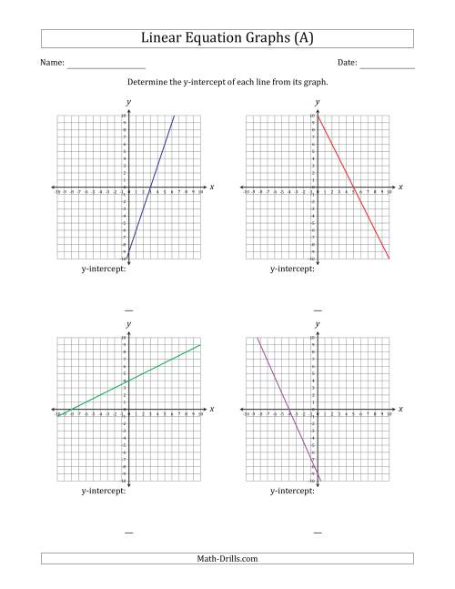 The Finding y-intercept from a Linear Equation Graph (A) Math Worksheet