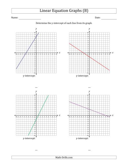 The Finding y-intercept from a Linear Equation Graph (B) Math Worksheet