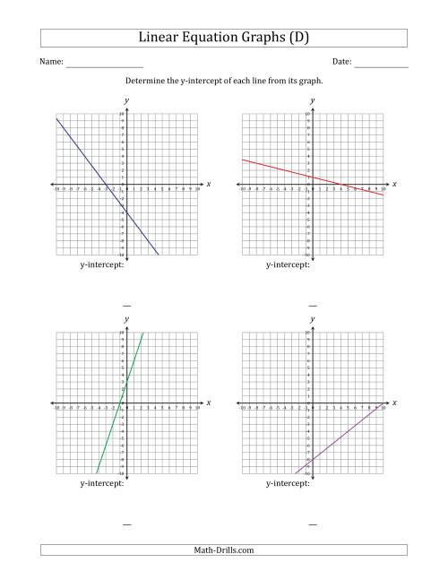 The Finding y-intercept from a Linear Equation Graph (D) Math Worksheet