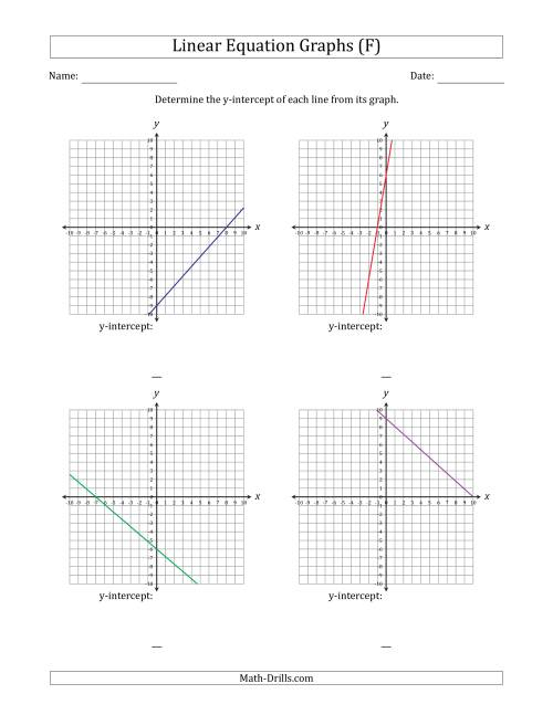 The Determining the Y-Intercept from a Linear Equation Graph (F) Math Worksheet