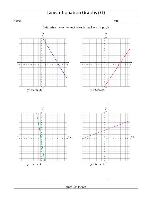 The Finding y-intercept from a Linear Equation Graph (G) Math Worksheet