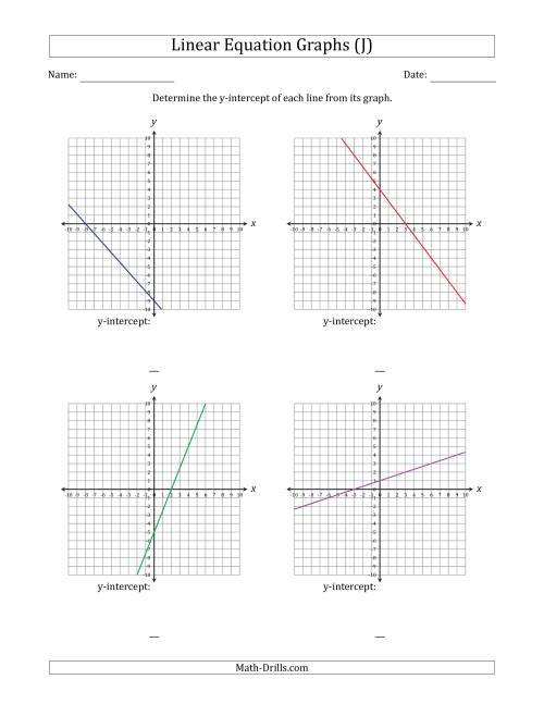 The Finding y-intercept from a Linear Equation Graph (J) Math Worksheet